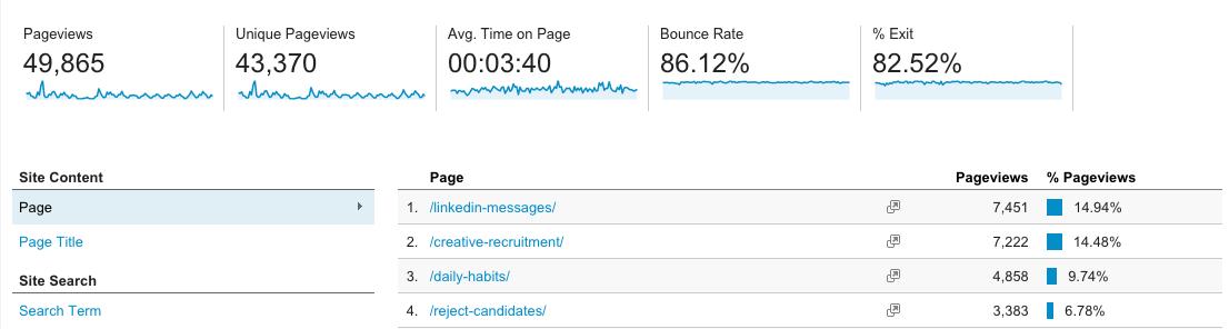 Google analytics for recruiting