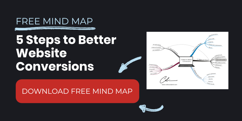 Website Conversions Mind Map
