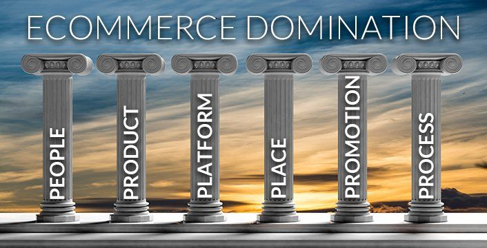 eCommerce Domination Plan